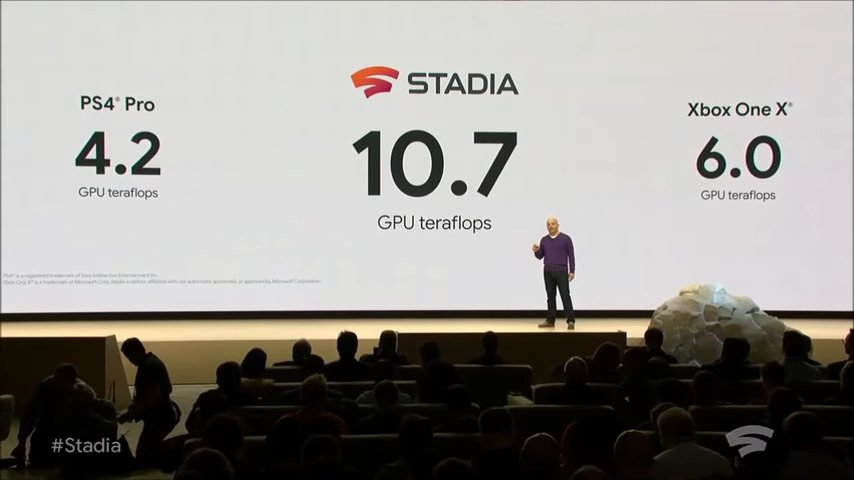 GOogle Stadia Compared with other COnsoles